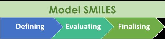 ModelSMILES